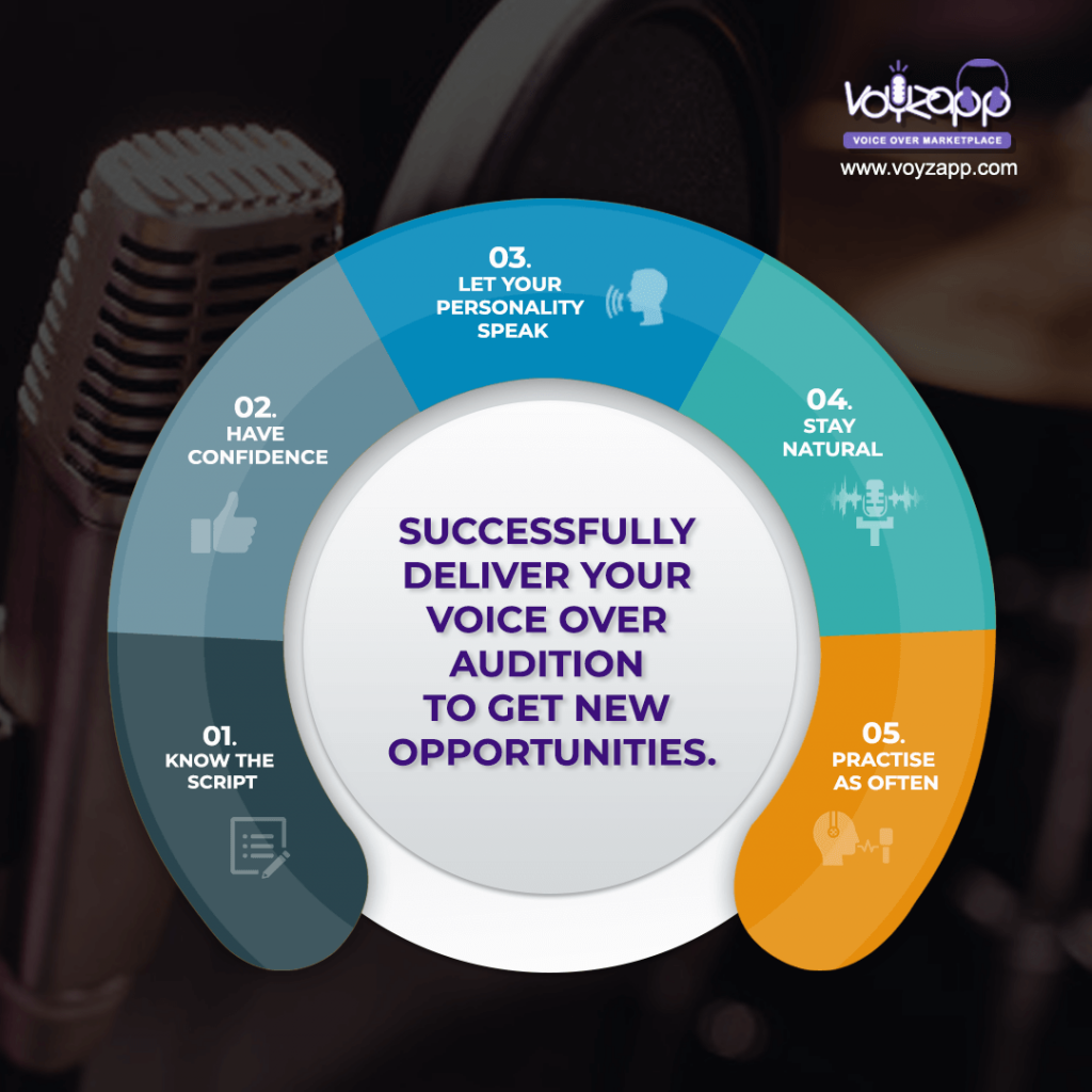 Tips to Succeed in Your First Voice Over Audition